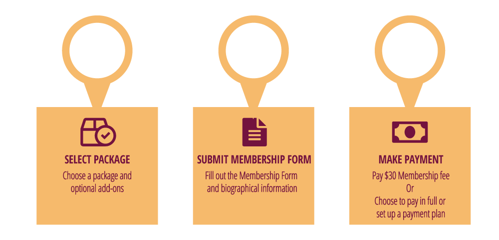 CSNH Membership steps